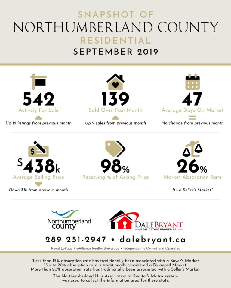 Northumberland County Sept 19
